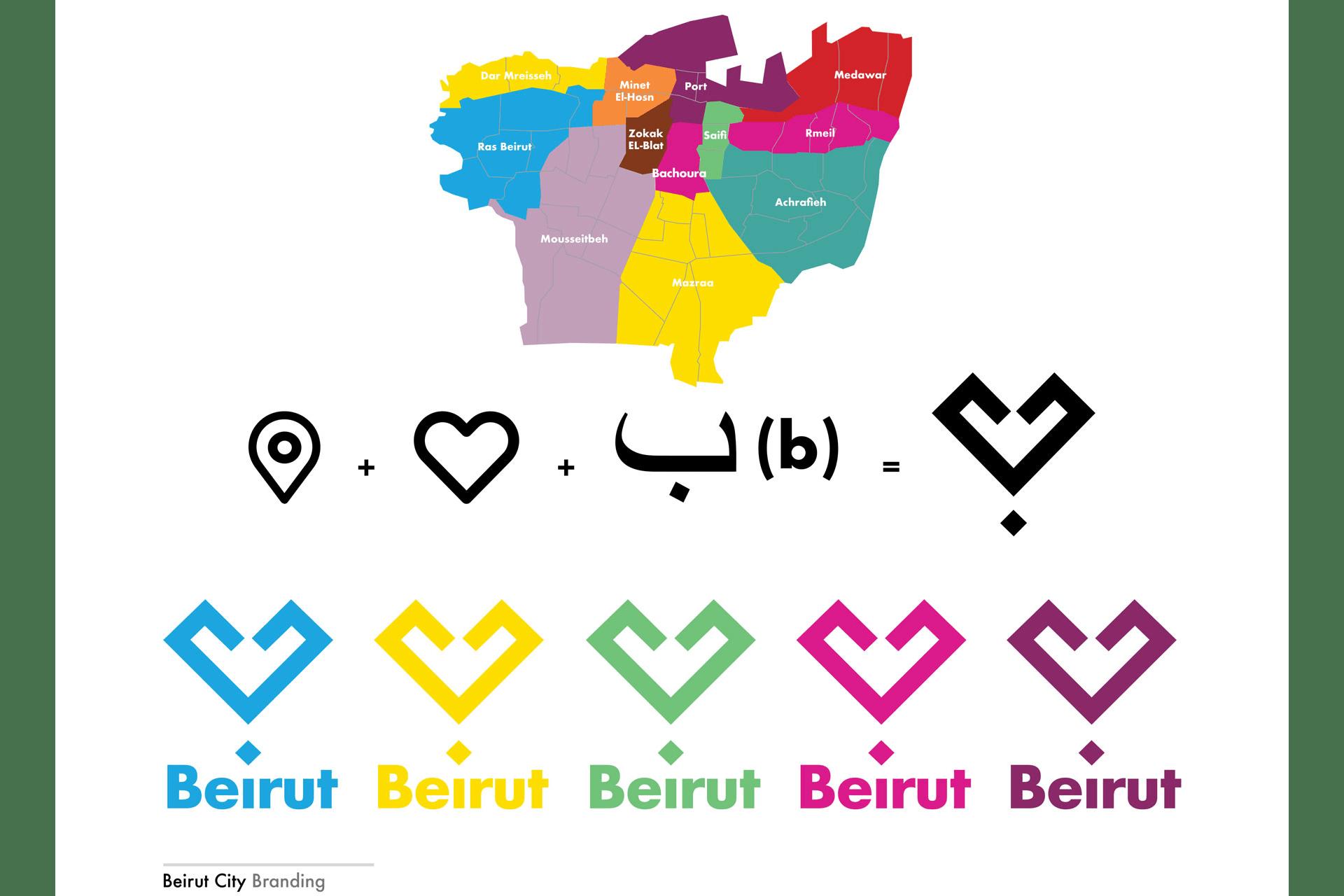 Sabine Saifi. Beirut City Branding